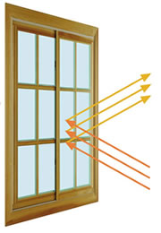energy efficient windows reduce fading